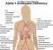 alpha1-antitrypsinmangel